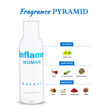 Inflame Women Casual Deodorant Spray 200ml Pack of 2