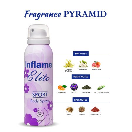 Inflame Women Elite Sport 120ml