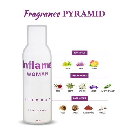Inflame Women Intense 200ml