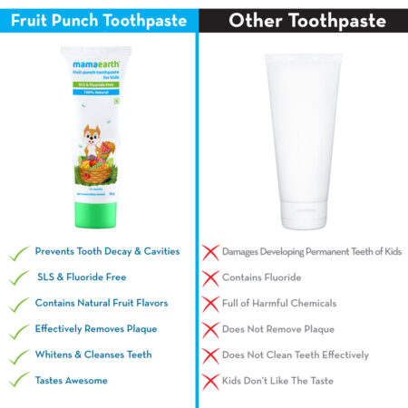 Mamaearth Fruit Punch Toothpaste