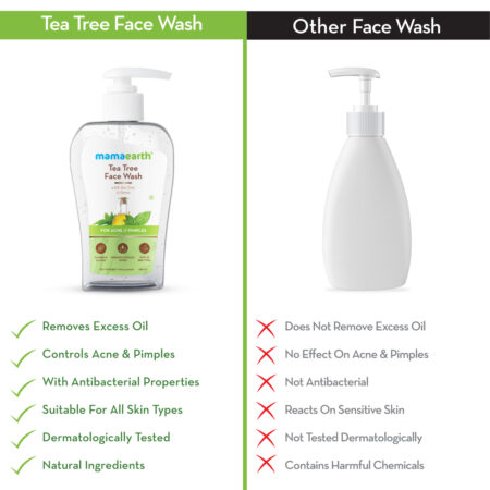 Tea Tree Face Wash with Neem for Acne and Pimples - 250ml